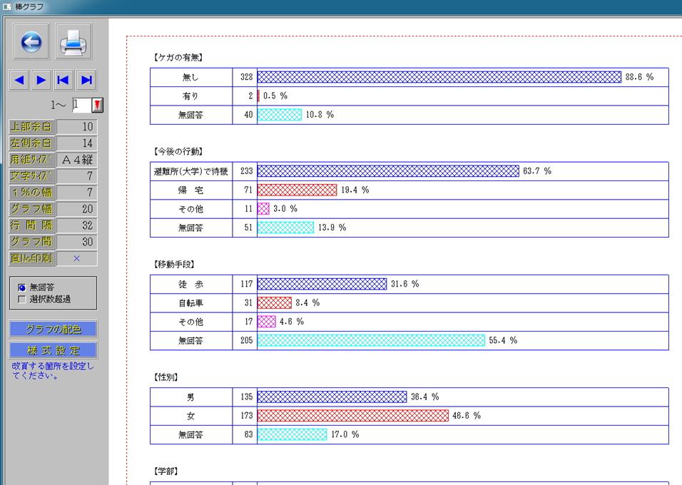 安否情報管理システム