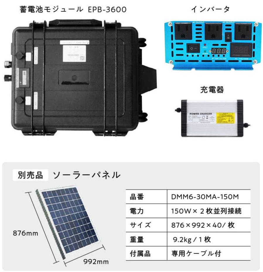 非常用移動型蓄電池どか電
